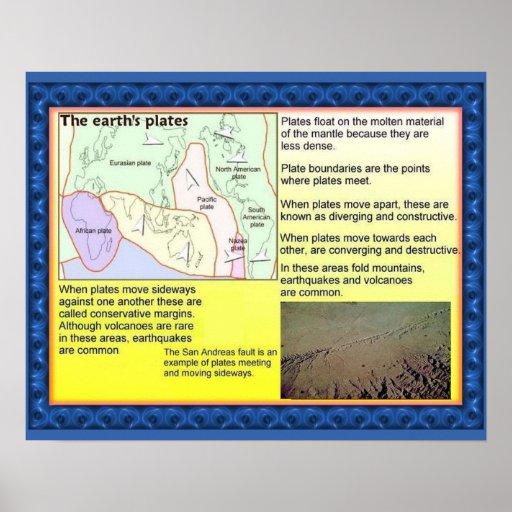 Ciencia, geografía, las placas de tierra impresiones