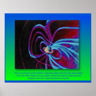 Ciencia, los campos magnéticos de la tierra poster