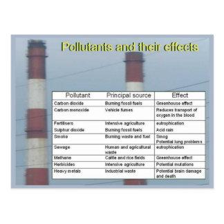 Ciencia, química, agentes contaminadores y sus efe postales