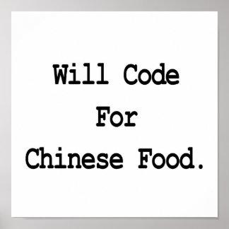 cifrará para la comida china póster