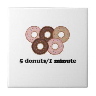 Cinco anillos de espuma en un minuto azulejo
