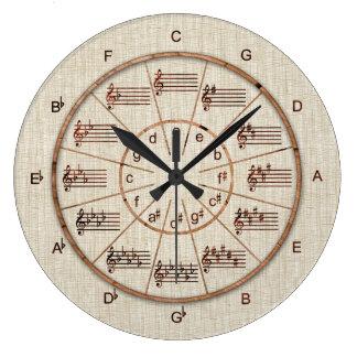 Círculo de la mirada de los quintos de la madera reloj redondo grande