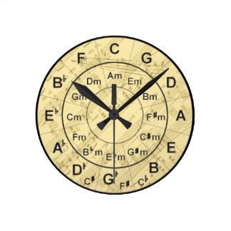 Círculo de la música del oro del vintage de los reloj redondo mediano