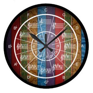 Círculo de la tela de los quintos para los músicos reloj redondo grande