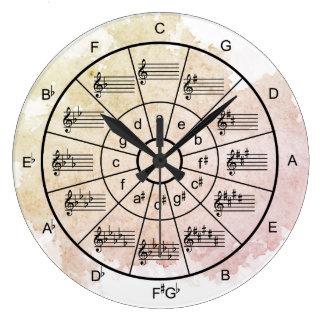 Círculo de los músicos de la acuarela de los reloj redondo grande