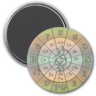 Círculo de los quintos en colores pastel imán