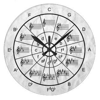 Círculo del diseño de los quintos para los músicos reloj redondo grande
