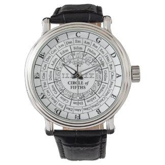 Círculo del reloj blanco del cuero del vintage de