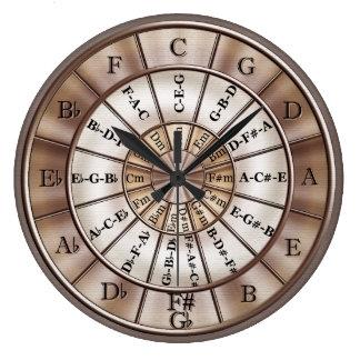 Círculo del reloj de pared de la música de los