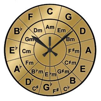 Círculo metálico del oro del reloj de la rueda del reloj redondo grande