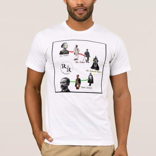 Cirlcle de la vida camiseta