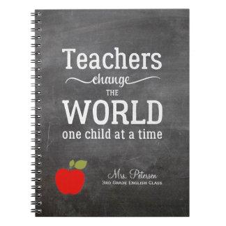 Cita roja de la manzana y su profesor de la cuaderno