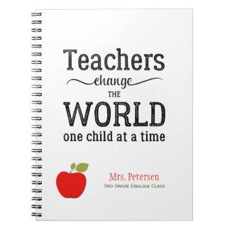 Cita roja de la manzana y su profesor del texto cuaderno