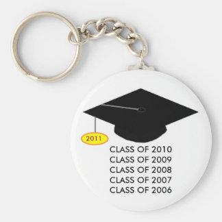 Clase de la graduación del llavero 2006.07.08.09.1
