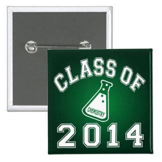 Clase de la química 2014 pin