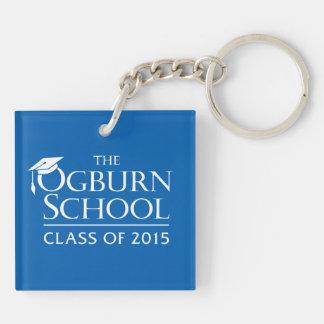 Clase de Ogburn del llavero 2015