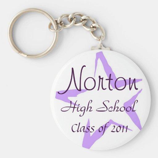 Clase de secundaria de Norton del llavero 2011