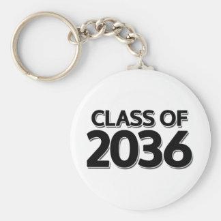 Clase del llavero 2036