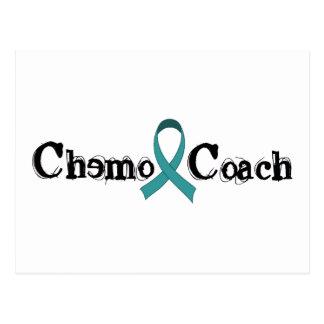 Coche de Chemo - cinta del trullo Postal