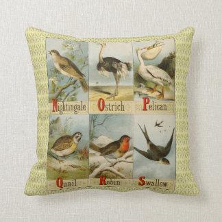 Alphabet of birds: Nightingale to Swallow, vintage