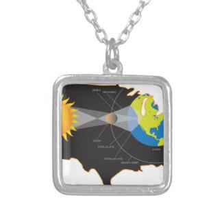 Collar Plateado Eclipse solar total 2017 a través de la geometría