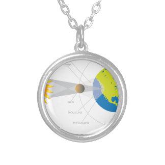 Collar Plateado Ejemplo de la geometría del eclipse solar