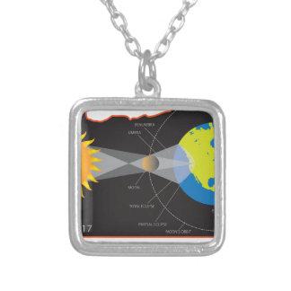 Collar Plateado Geometría del eclipse solar 2017 a través de las