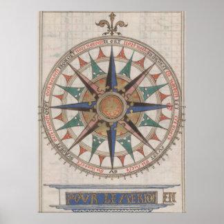 Compás náutico histórico (1543) póster