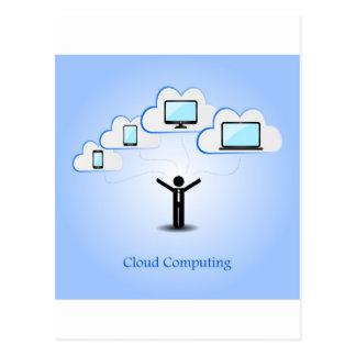 Concepto computacional de la nube postales