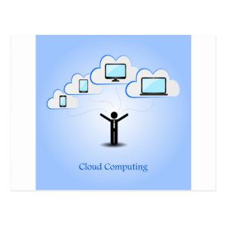 Concepto computacional de la nube postal