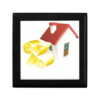 Concepto de la hipoteca del porcentaje de la casa cajas de recuerdo