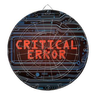 Concepto del error crítico diana