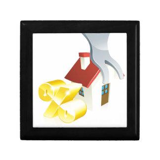 Concepto del por ciento de la casa de la persona caja de recuerdo