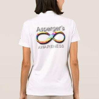 Conciencia de Aspergers Polo