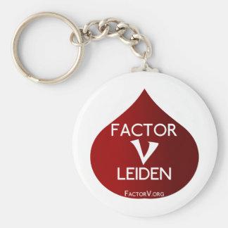 Conciencia del factor V Leiden Llavero Redondo Tipo Chapa