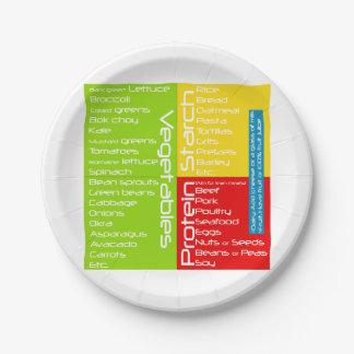 (Control de la porción) placa disponible de la Plato De Papel