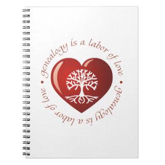 Corazón del trabajo de amor libros de apuntes