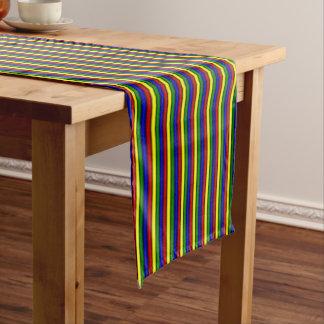 CORREDOR Color-RODADO primario de la TABLA de Camino De Mesa Largo