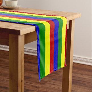 CORREDOR primario de la TABLA del Color-FAT Camino De Mesa Largo