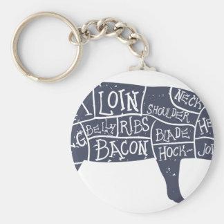 Cortes del cerdo americanos, vintage tipográfico llavero