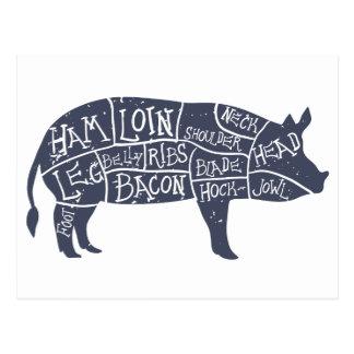 Cortes del cerdo americanos, vintage tipográfico postal