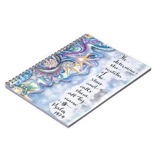 Cuaderno 147:4 del salmo él llama las estrellas por nombre