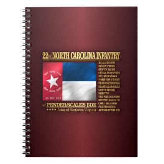 Cuaderno 22do Infantería de Carolina del Norte (BA2)