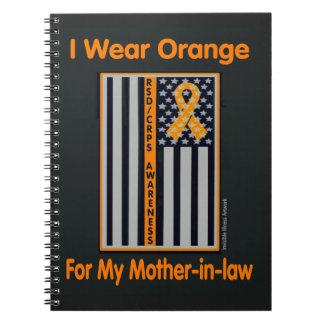 Cuaderno Bandera/suegra… RSD/CRPS