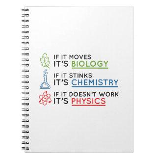 Cuaderno Ciencia