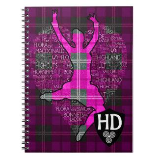 Cuaderno de notas del bailarín de la montaña