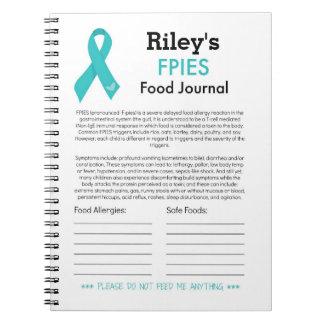 Cuaderno Diario de la comida de FPIES
