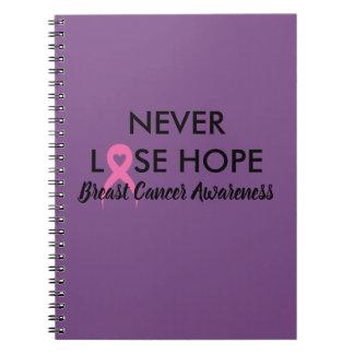 Cuaderno Diario del cáncer de pecho
