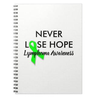 Cuaderno Diario del linfoma