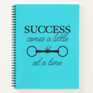 Cuaderno ecuestre de la motivación